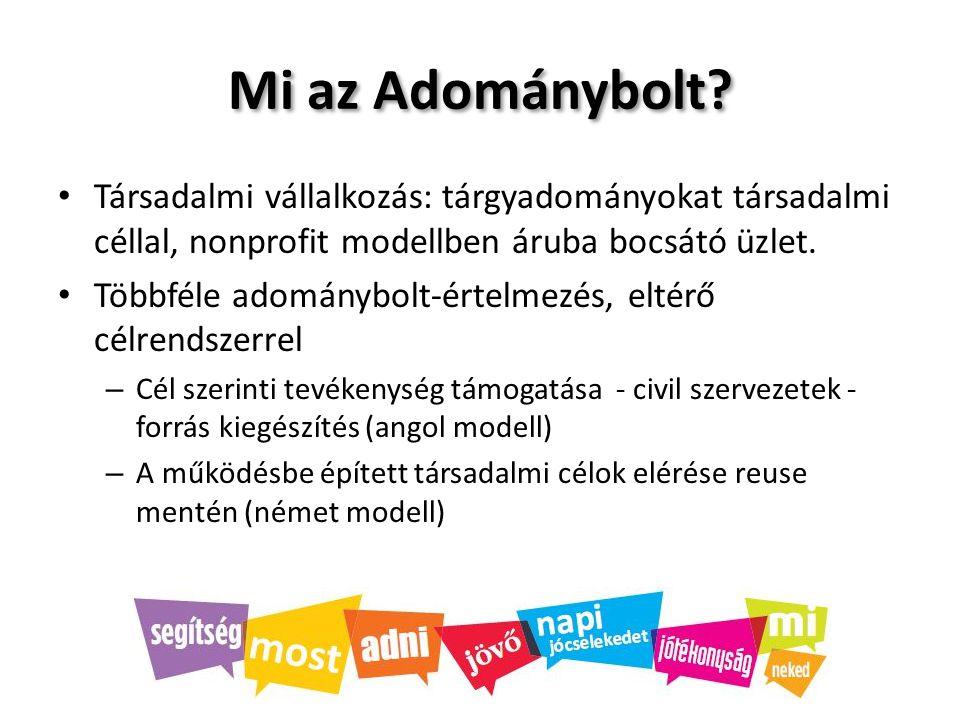 ADOMÁNYHÁLÓ misszió és célok A charity- és charity shop kultúra magyarországi meghonosítása Funkcionális újrahasznosítás Innovatív foglalkoztatás - munkahelyteremtés (HH) Szociális vásárlási lehetőség Társadalmi tudatformálás