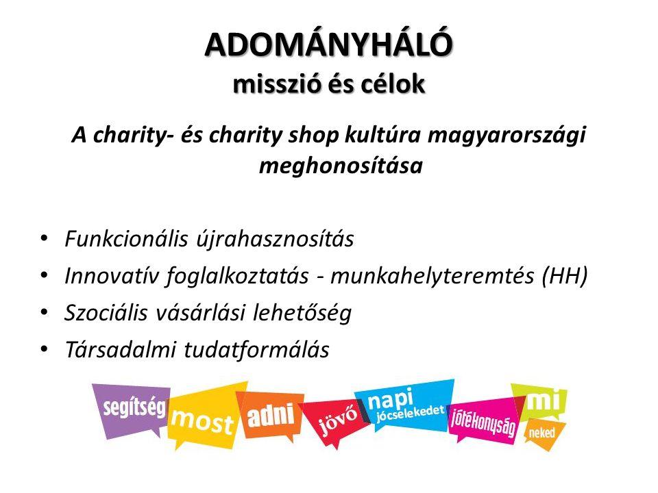 ADOMÁNYHÁLÓ misszió és célok A charity- és charity shop kultúra magyarországi meghonosítása Funkcionális újrahasznosítás Innovatív foglalkoztatás - mu