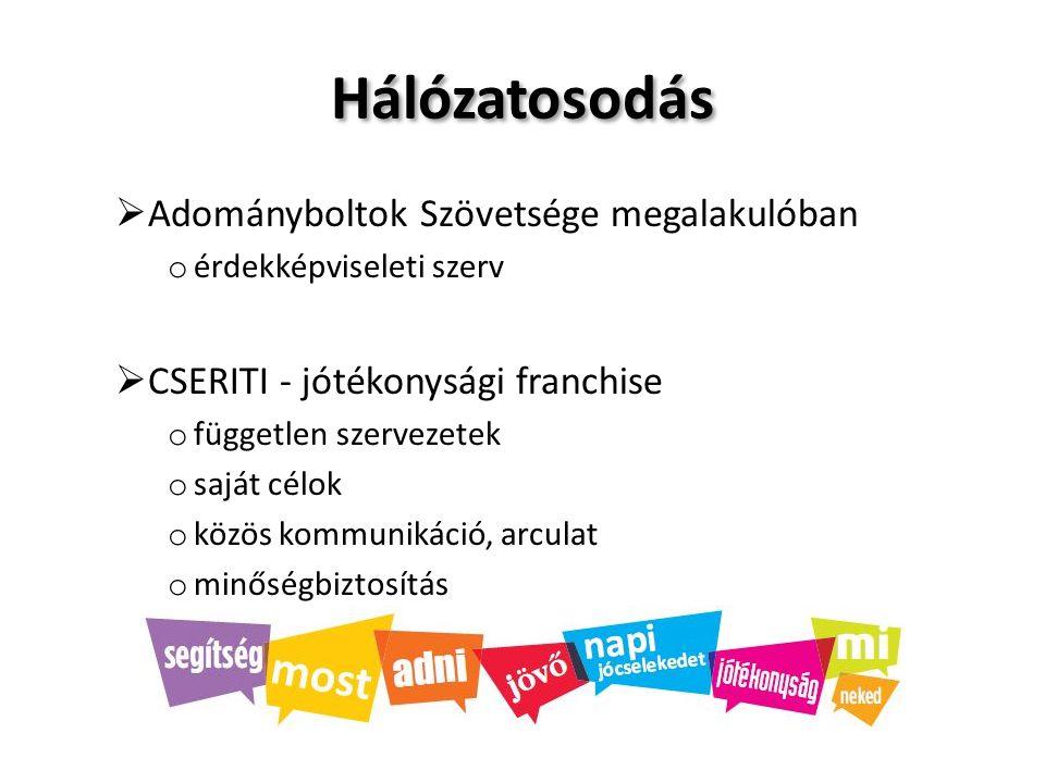 Marketingstratégia Klasszikus 4P modell ( Mit és Kinek.