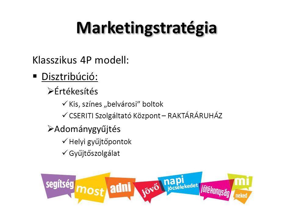 """Marketingstratégia Klasszikus 4P modell:  Disztribúció:  Értékesítés Kis, színes """"belvárosi"""" boltok CSERITI Szolgáltató Központ – RAKTÁRÁRUHÁZ  Ado"""