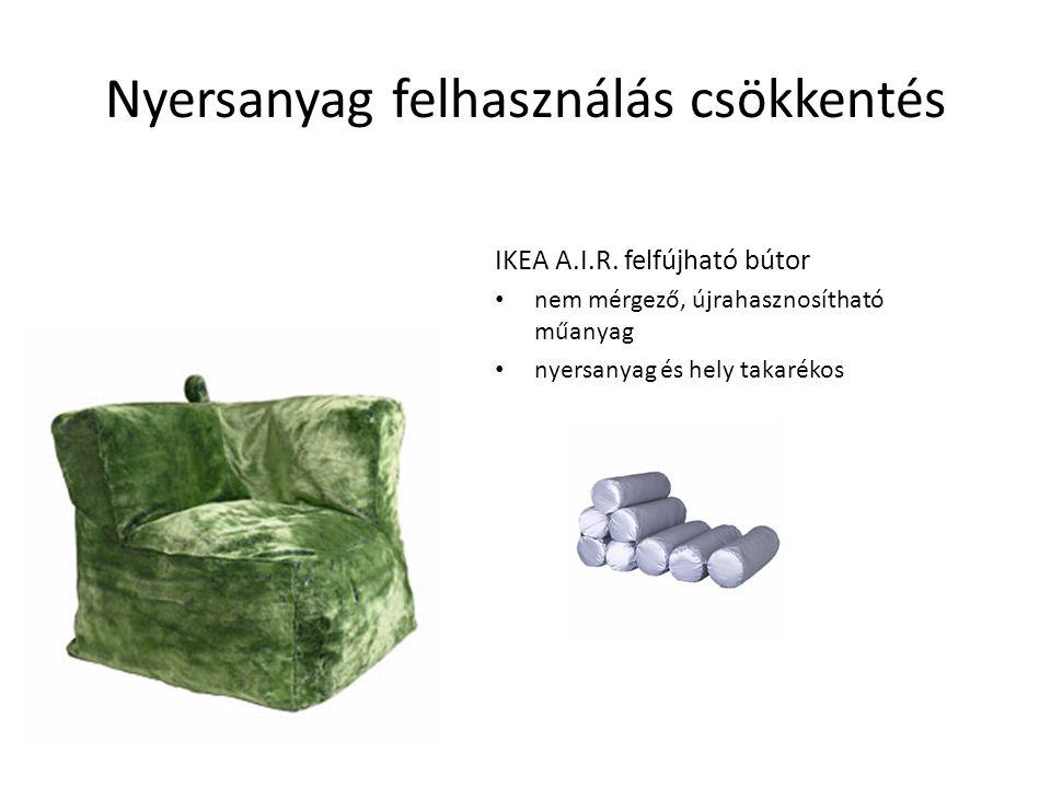 Nyersanyag felhasználás csökkentés IKEA A.I.R. felfújható bútor nem mérgező, újrahasznosítható műanyag nyersanyag és hely takarékos