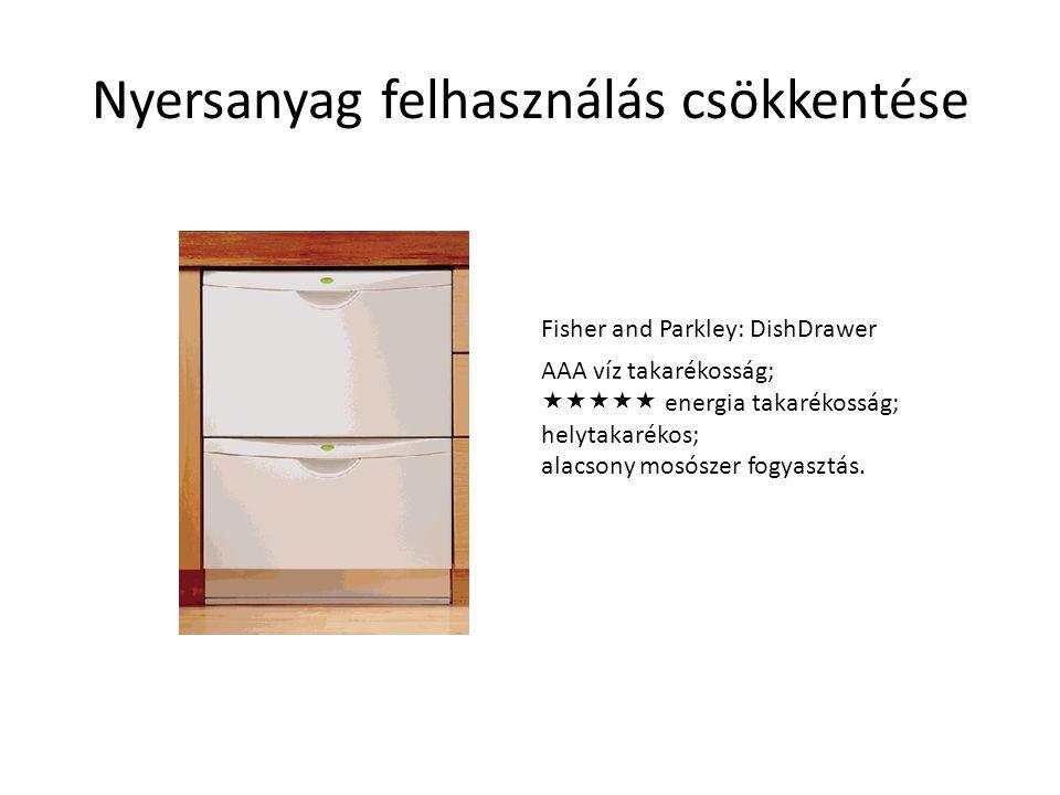 Nyersanyag felhasználás csökkentése Fisher and Parkley: DishDrawer AAA víz takarékosság;  energia takarékosság; helytakarékos; alacsony mosószer