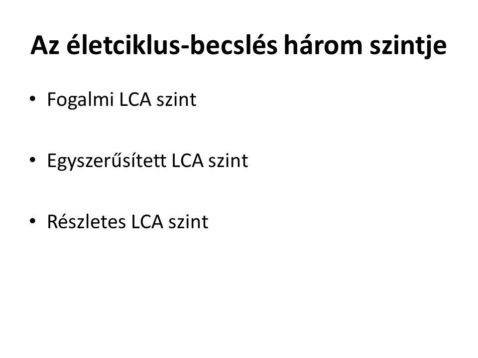Az életciklus-becslés három szintje Fogalmi LCA szint Egyszerűsített LCA szint Részletes LCA szint