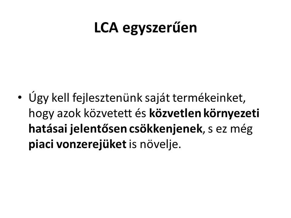 LCA egyszerűen Úgy kell fejlesztenünk saját termékeinket, hogy azok közvetett és közvetlen környezeti hatásai jelentősen csökkenjenek, s ez még piaci