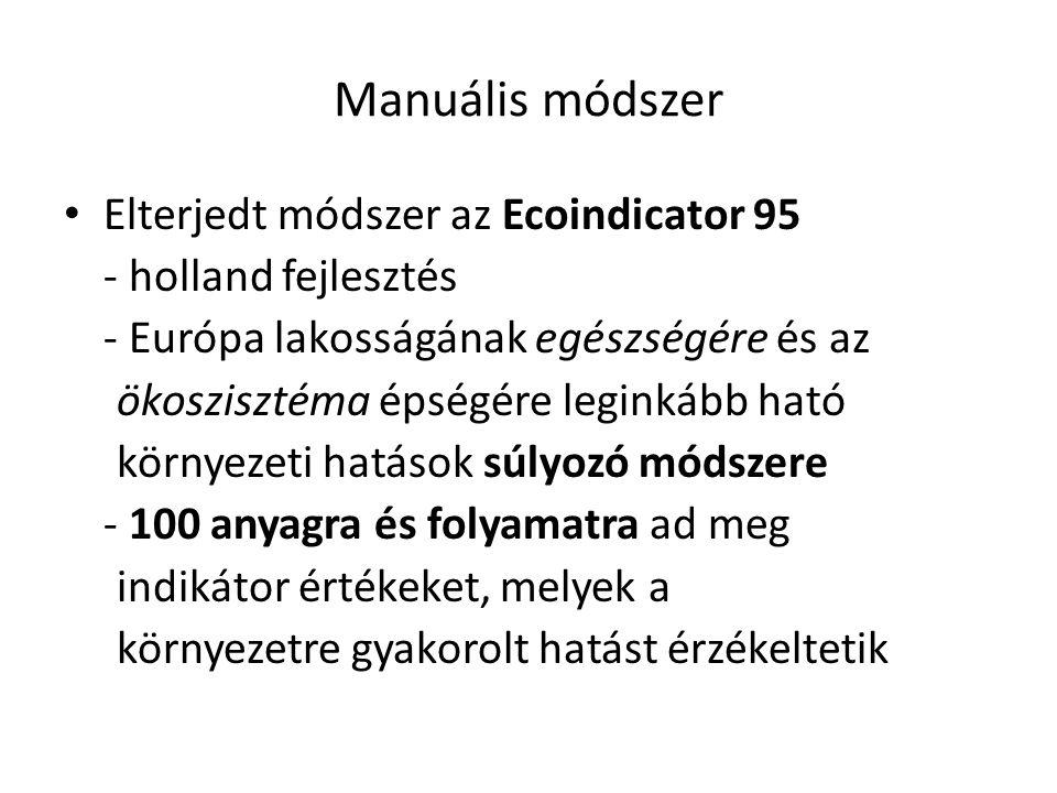 Manuális módszer Elterjedt módszer az Ecoindicator 95 - holland fejlesztés - Európa lakosságának egészségére és az ökoszisztéma épségére leginkább hat