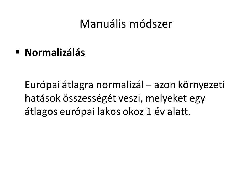 Manuális módszer  Normalizálás Európai átlagra normalizál – azon környezeti hatások összességét veszi, melyeket egy átlagos európai lakos okoz 1 év a