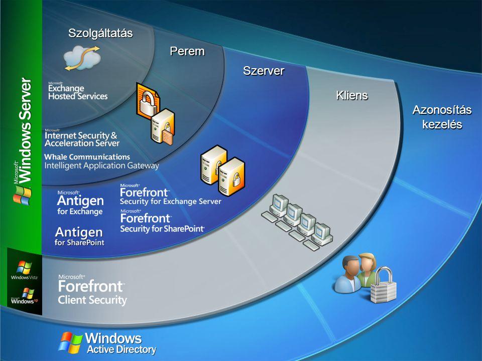 Egységes védelem Vírus és kémprogram védelem Hozzáférés alapú szűrés kernel mode mini-filter Windows Filter Manager platform Rendszervédelem Rendszer konfiguráció, IE bővítmények és konfiguráció IE és Office letöltések Szolgáltatások és meghajtók Alkalmazás futtatás és regisztrácó Időzített szűrés Gyors – memória, kiemelt könyvtárak, tipikus malware támadási területek Teljes – Gyors + helyi meghajtók NAP kompatibilis Malware kategória alapú akciók