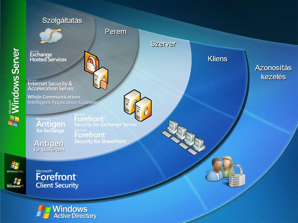Forefront e-mail és csoportmunka szerverek védelem Office Communications Szerver SharePoint Szerver Exchange Szerverek ISA Szerver Windows SMTP Szerver VírusokFérgekSpam E-mail