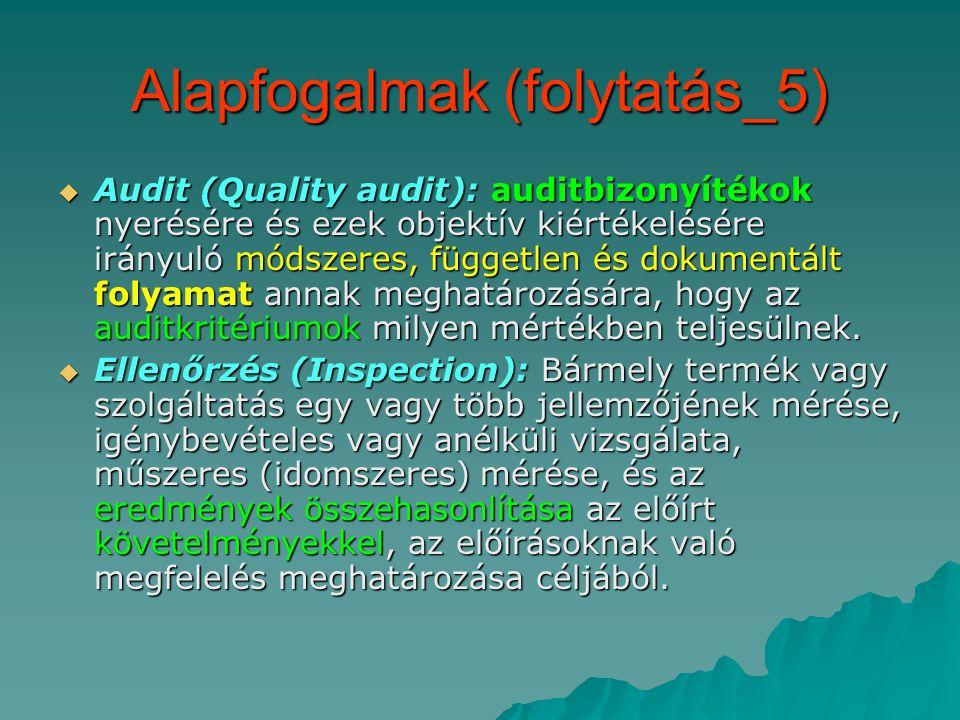 Alapfogalmak (folytatás_5)  Audit (Quality audit): auditbizonyítékok nyerésére és ezek objektív kiértékelésére irányuló módszeres, független és dokumentált folyamat annak meghatározására, hogy az auditkritériumok milyen mértékben teljesülnek.