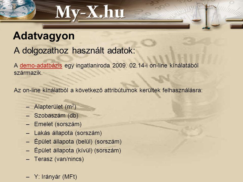 INNOCSEKK 156/2006 Adatvagyon A dolgozathoz használt adatok: A demo-adatbázis egy ingatlaniroda 2009.