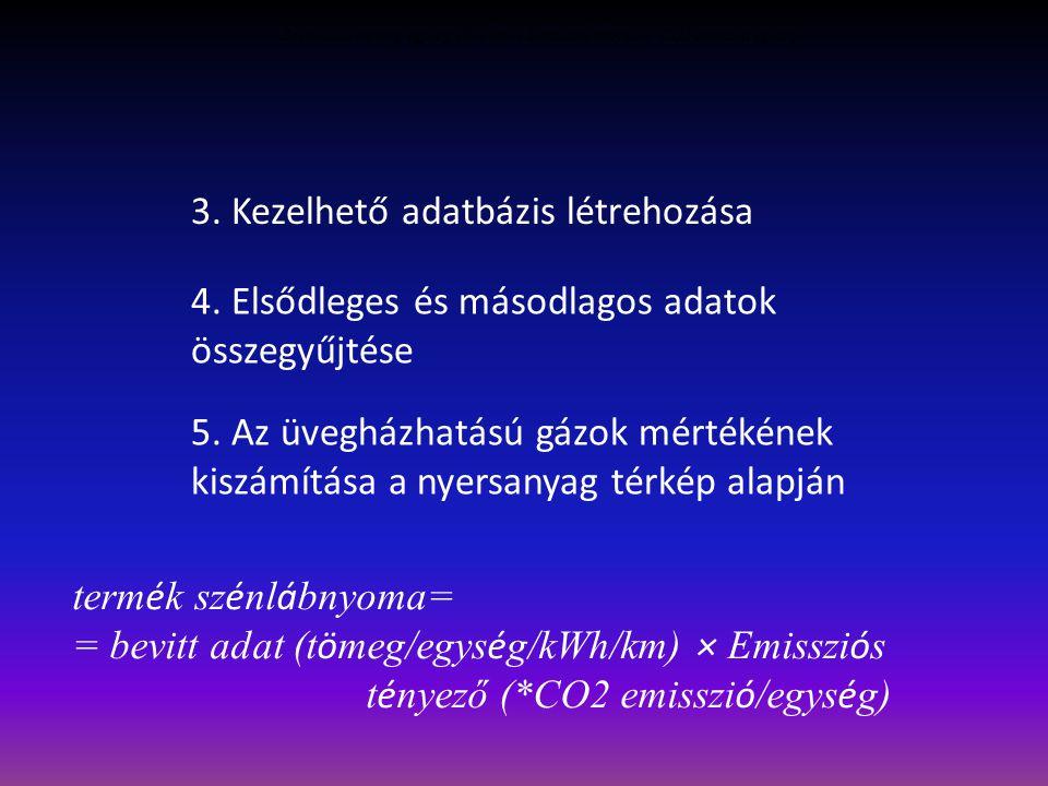 3. Kezelhető adatbázis létrehozása 4. Elsődleges és másodlagos adatok összegyűjtése 5.