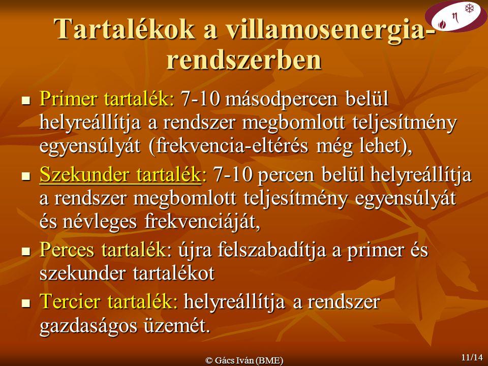 © Gács Iván (BME) 11/14 Tartalékok a villamosenergia- rendszerben Primer tartalék: 7-10 másodpercen belül helyreállítja a rendszer megbomlott teljesít