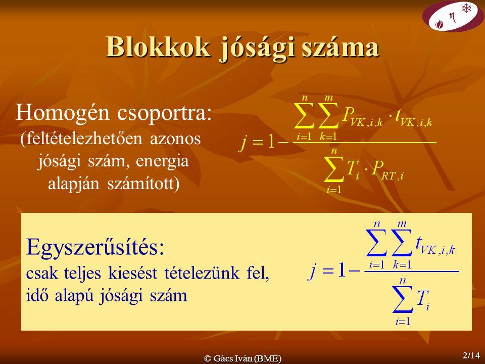 © Gács Iván (BME) 2/14 Blokkok jósági száma P VK,i,k és t VK,i,k : az i-edik blokk k-adik váratlan kiesésének teljesítménye és időtartama T i : i-edik