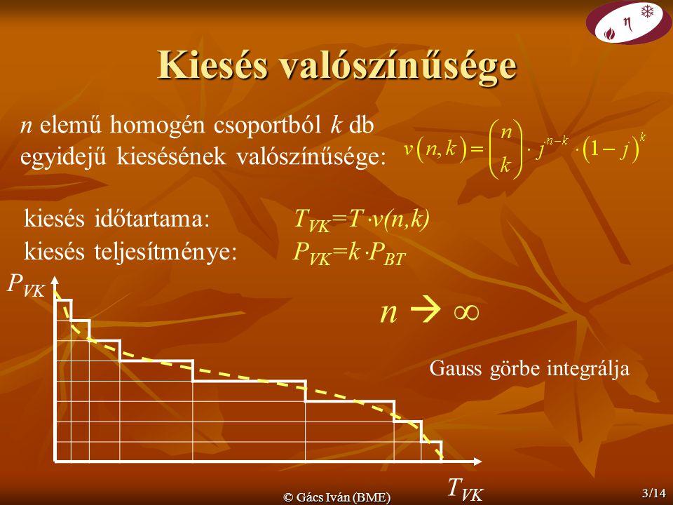 © Gács Iván (BME) 3/14 Kiesés valószínűsége n elemű homogén csoportból k db egyidejű kiesésének valószínűsége: kiesés időtartama:T VK =T ˙ v(n,k) kiesés teljesítménye:P VK =k ˙ P BT P VK T VK n  ∞n  ∞ Gauss görbe integrálja