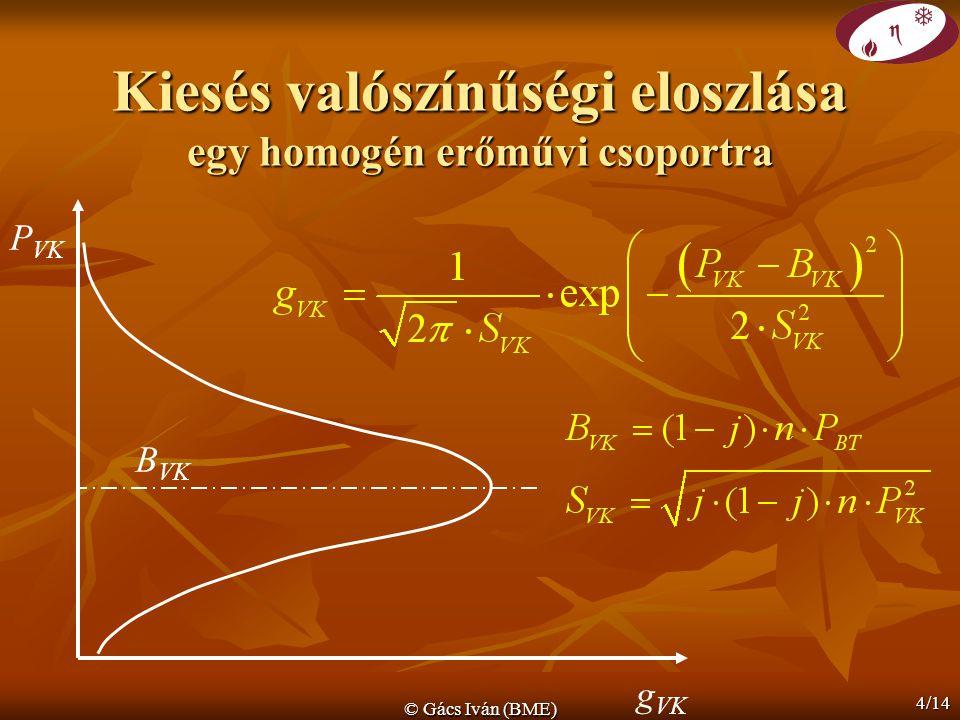© Gács Iván (BME) 4/14 Kiesés valószínűségi eloszlása egy homogén erőművi csoportra P VK g VK B VK