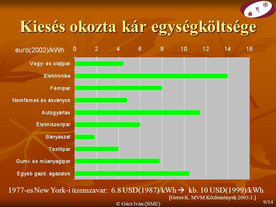 © Gács Iván (BME) 9/14 Kiesés okozta kár egységköltsége 1977-es New York-i üzemzavar: 6.8 USD(1987)/kWh  kb. 10 USD(1999)/kWh [Gerse K. MVM Közlemény
