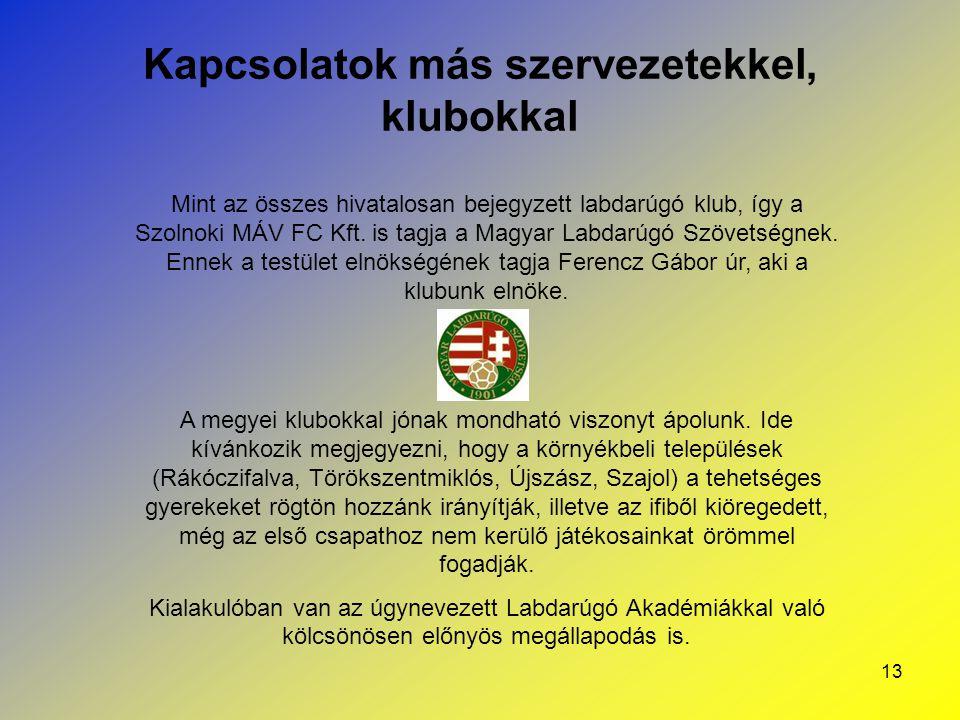 13 Kapcsolatok más szervezetekkel, klubokkal Mint az összes hivatalosan bejegyzett labdarúgó klub, így a Szolnoki MÁV FC Kft. is tagja a Magyar Labdar