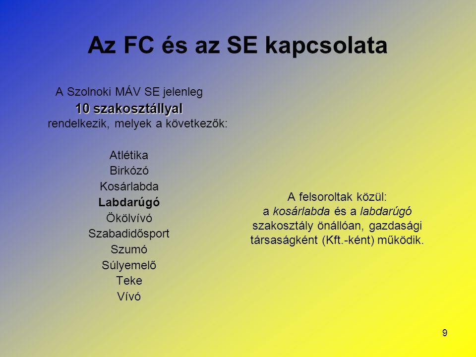 9 Az FC és az SE kapcsolata A Szolnoki MÁV SE jelenleg 10 szakosztállyal 10 szakosztállyal rendelkezik, melyek a következők: Atlétika Birkózó Kosárlab