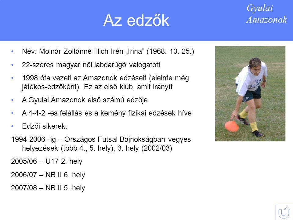 "Gyulai Amazonok Az edzők Név: Molnár Zoltánné Illich Irén ""Irina (1968."