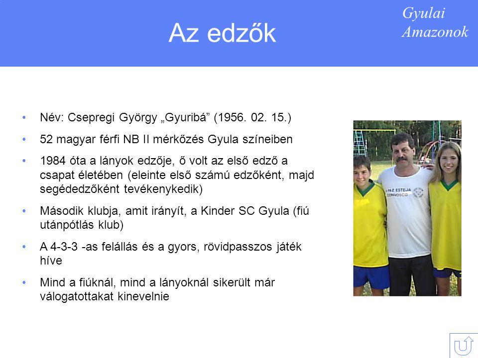 """Gyulai Amazonok Az edzők Név: Csepregi György """"Gyuribá (1956."""