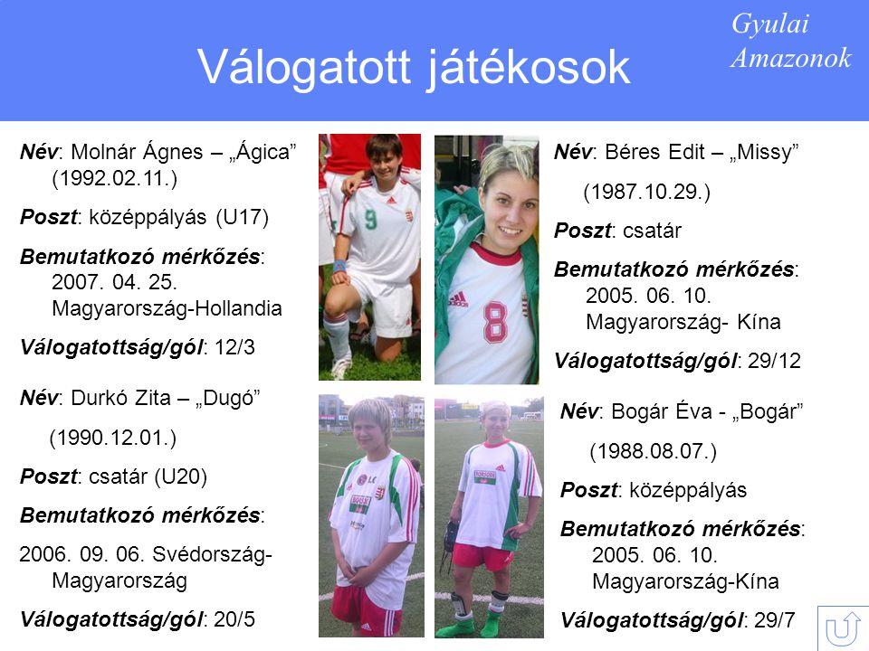 """Gyulai Amazonok Válogatott játékosok Név: Molnár Ágnes – """"Ágica (1992.02.11.) Poszt: középpályás (U17) Bemutatkozó mérkőzés: 2007."""