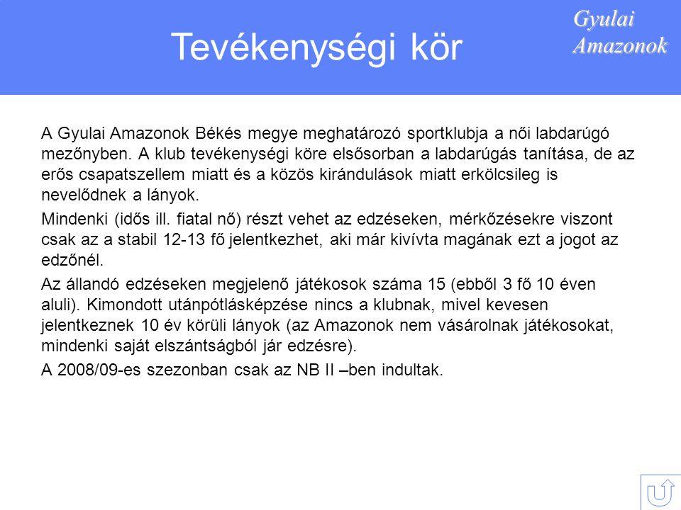 Gyulai Amazonok Edzések 3.
