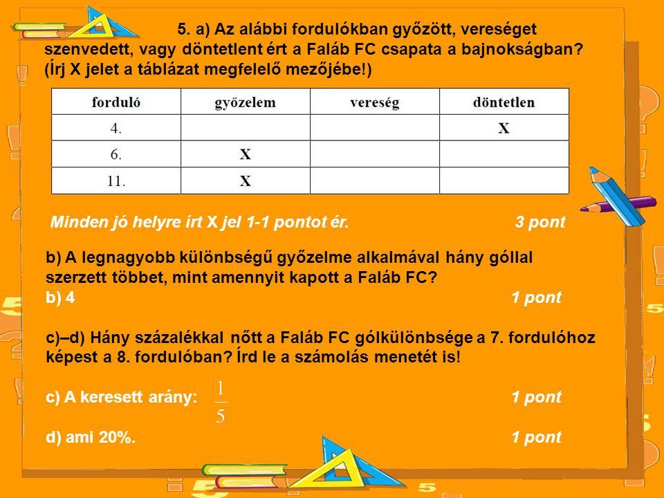 5. a) Az alábbi fordulókban győzött, vereséget szenvedett, vagy döntetlent ért a Faláb FC csapata a bajnokságban? (Írj X jelet a táblázat megfelelő me