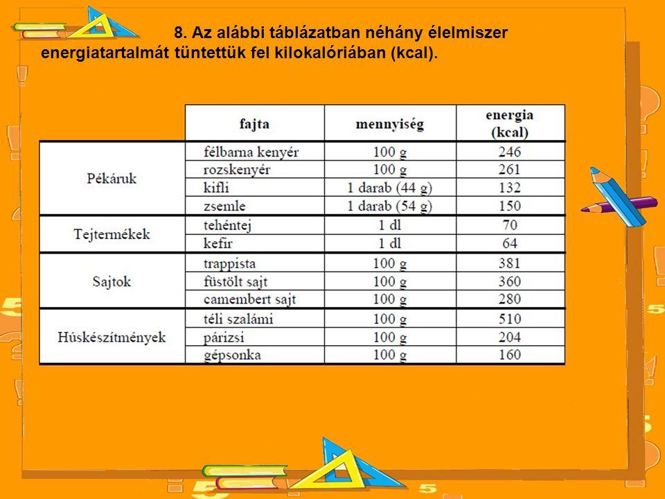 8. Az alábbi táblázatban néhány élelmiszer energiatartalmát tüntettük fel kilokalóriában (kcal).