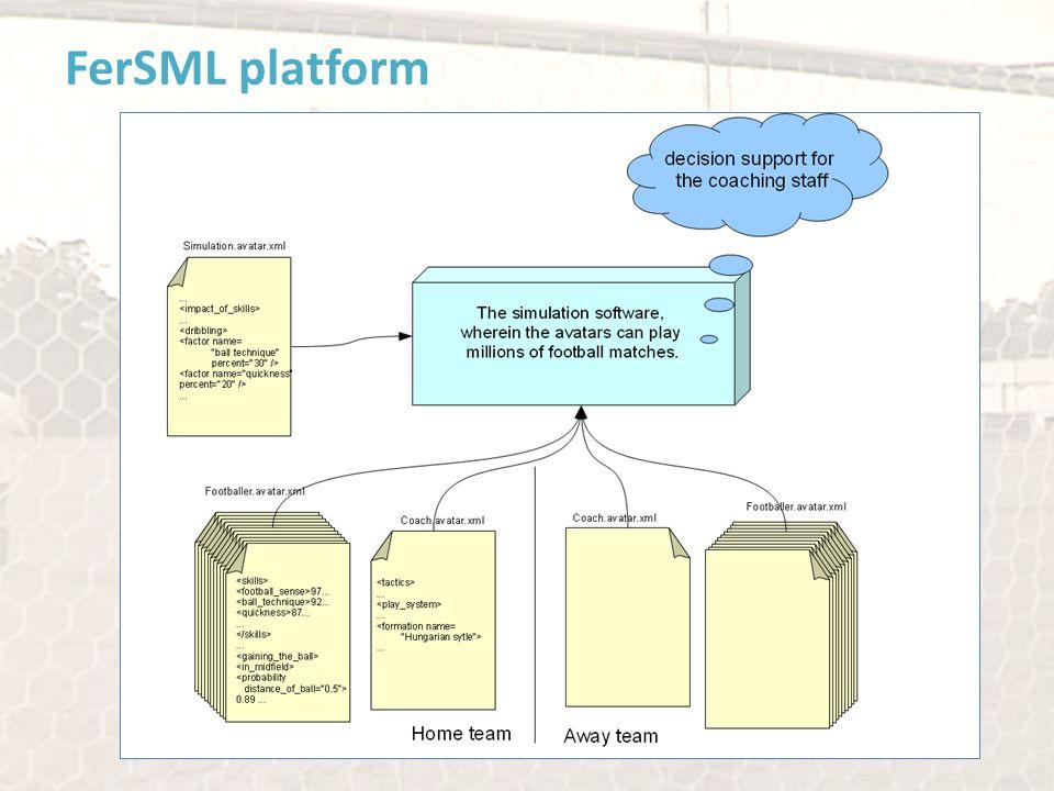 FerSML platform
