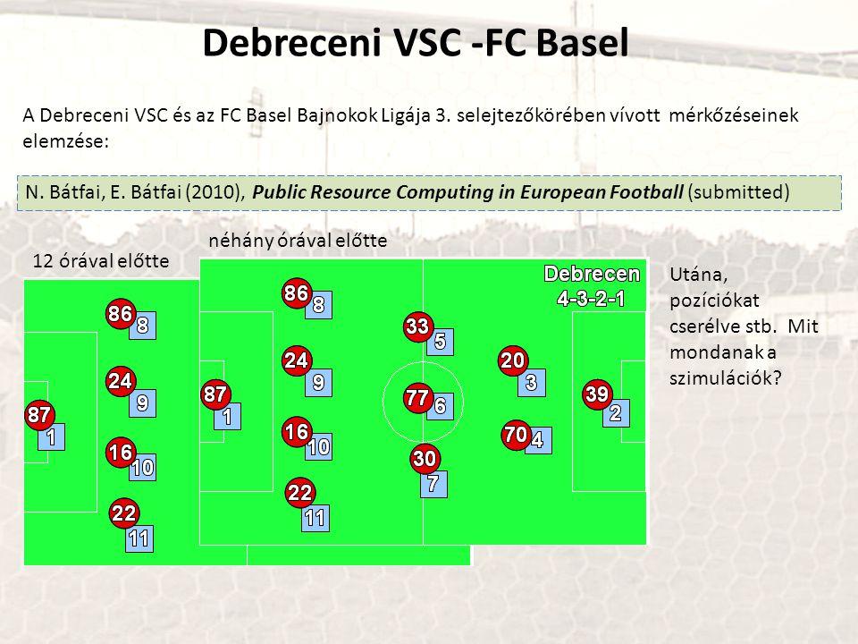 N. Bátfai, E. Bátfai (2010), Public Resource Computing in European Football (submitted) 12 órával előtte néhány órával előtte Utána, pozíciókat cserél