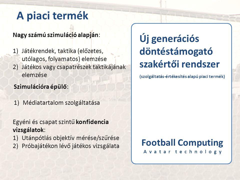Új generációs döntéstámogató szakértői rendszer (szolgáltatás-értékesítés alapú piaci termék) Football Computing A v a t a r t e c h n o l o g y A piaci termék Nagy számú szimuláció alapján: 1)Játékrendek, taktika (előzetes, utólagos, folyamatos) elemzése 2)Játékos vagy csapatrészek taktikájának elemzése Egyéni és csapat szintű konfidencia vizsgálatok: 1)Utánpótlás objektív mérése/szűrése 2)Próbajátékon lévő játékos vizsgálata Szimulációra épülő: 1)Médiatartalom szolgáltatása