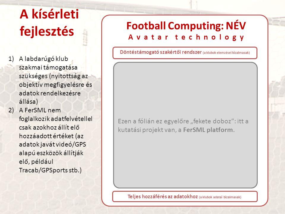 Teljes hozzáférés az adatokhoz (a klubok adatai bizalmasak) Döntéstámogató szakértői rendszer (a klubok elemzései bizalmasak) Football Computing: NÉV