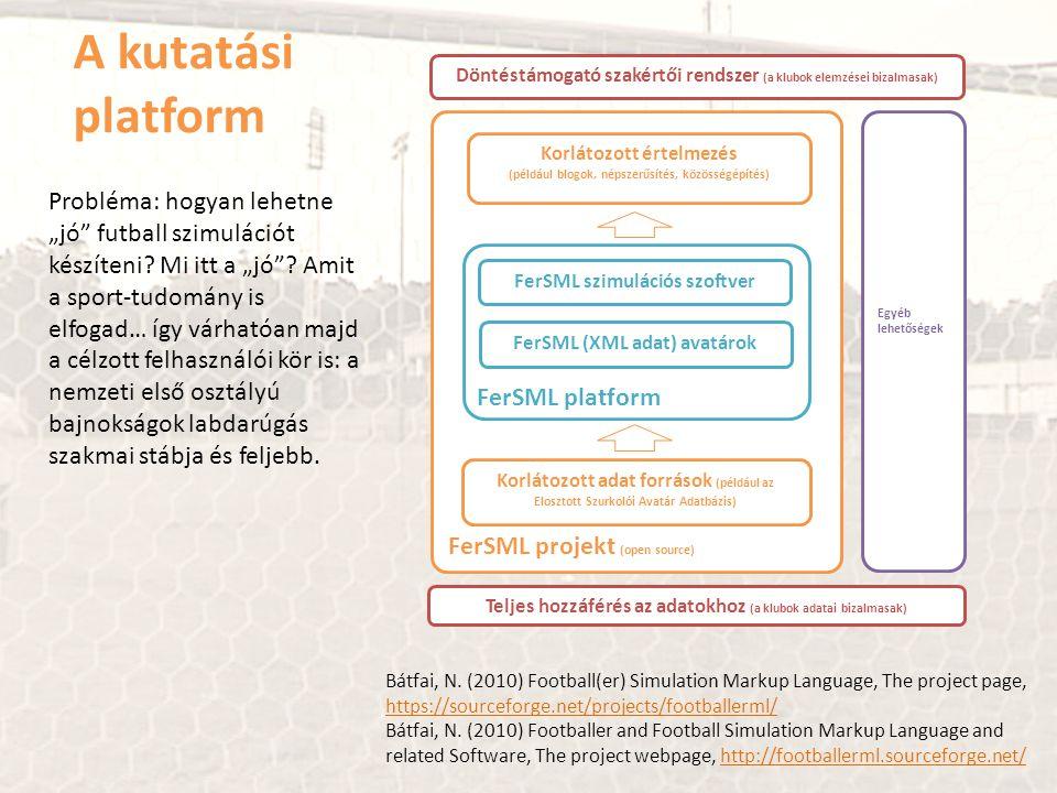 Korlátozott értelmezés (például blogok, népszerűsítés, közösségépítés) Korlátozott adat források (például az Elosztott Szurkolói Avatár Adatbázis) FerSML projekt (open source) FerSML szimulációs szoftver FerSML (XML adat) avatárok FerSML platform Teljes hozzáférés az adatokhoz (a klubok adatai bizalmasak) Döntéstámogató szakértői rendszer (a klubok elemzései bizalmasak) Egyéb lehetőségek A kutatási platform Bátfai, N.