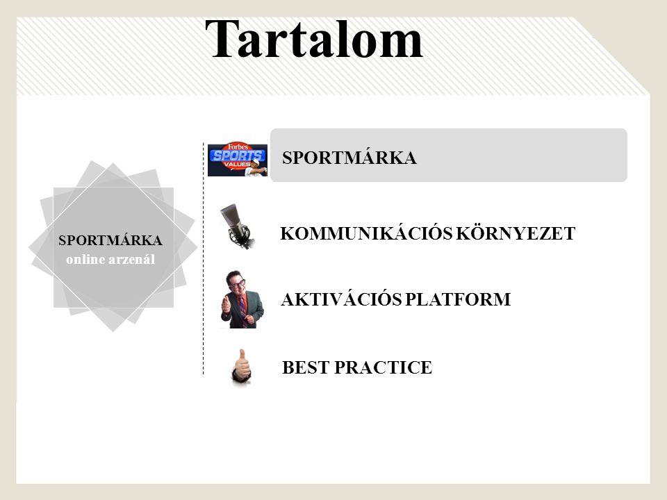 Tartalom SPORTMÁRKA AKTIVÁCIÓS PLATFORM BEST PRACTICE SPORTMÁRKA online arzenál KOMMUNIKÁCIÓS KÖRNYEZET