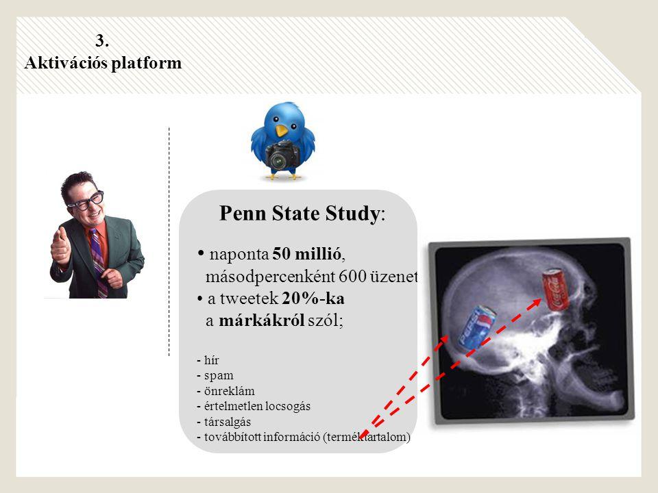 Penn State Study: naponta 50 millió, másodpercenként 600 üzenet a tweetek 20%-ka a márkákról szól; - hír - spam - önreklám - értelmetlen locsogás - társalgás - továbbított információ (terméktartalom) 3.