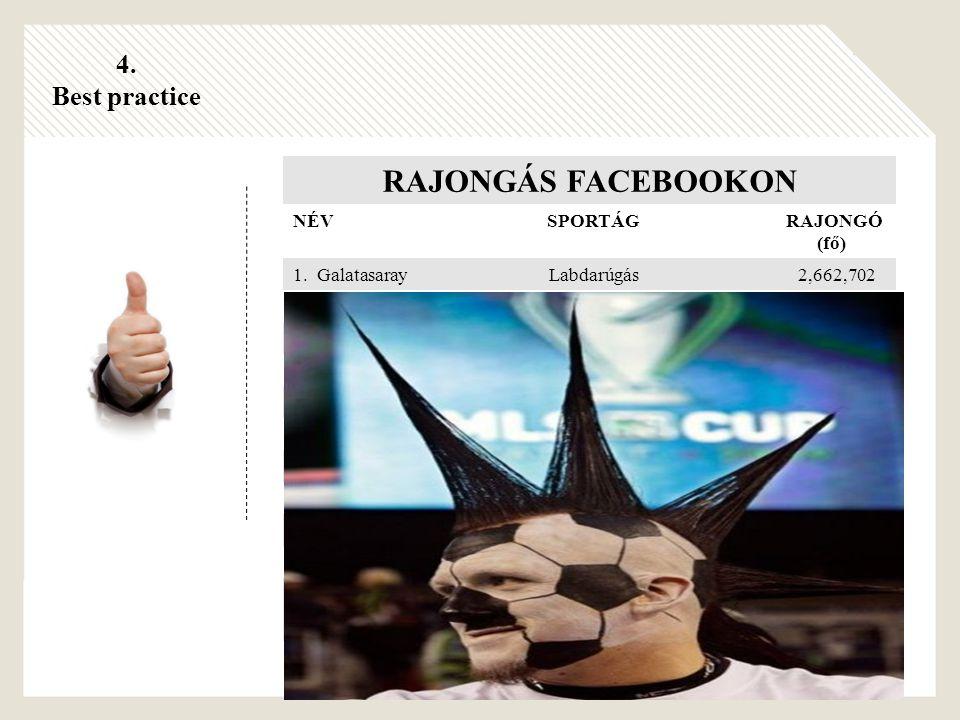 RAJONGÁS FACEBOOKON NÉV SPORTÁG RAJONGÓ (fő) 1. Galatasaray Labdarúgás2,662,702 2.