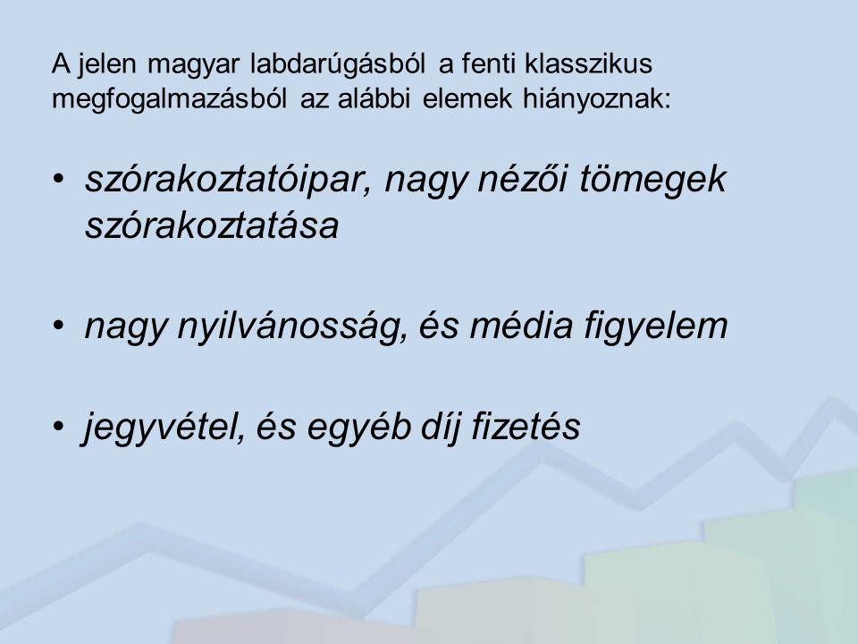 A jelen magyar labdarúgásból a fenti klasszikus megfogalmazásból az alábbi elemek hiányoznak: szórakoztatóipar, nagy nézői tömegek szórakoztatása nagy nyilvánosság, és média figyelem jegyvétel, és egyéb díj fizetés