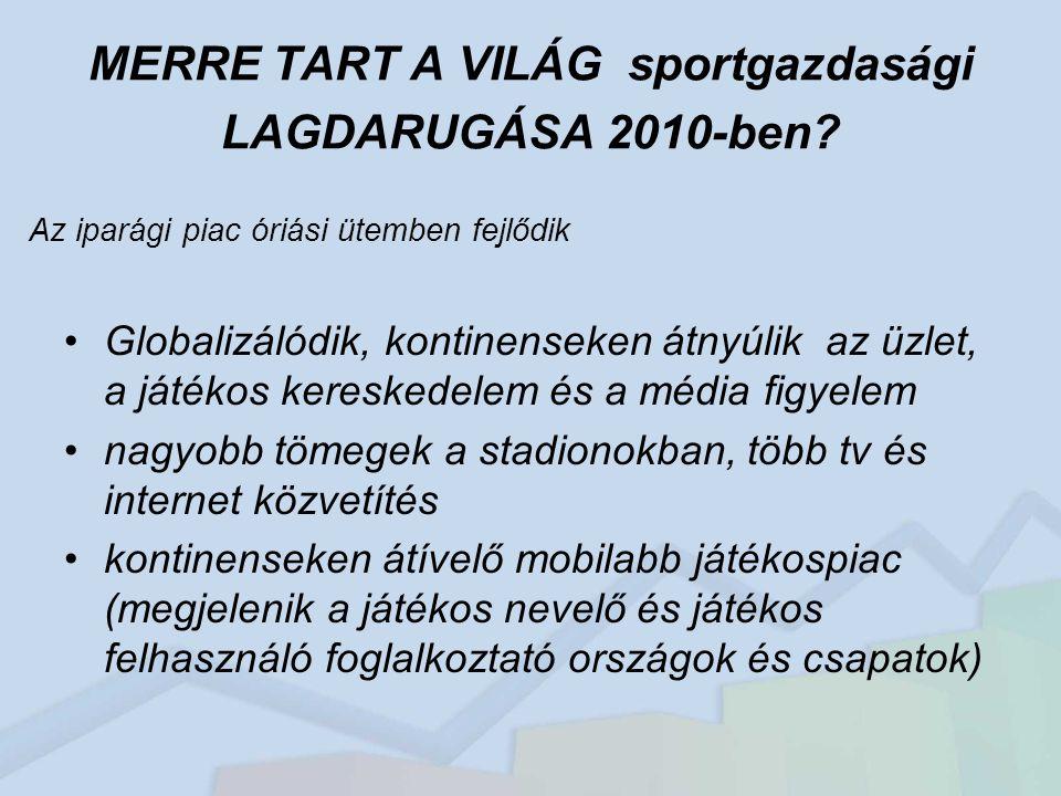 MERRE TART A VILÁG sportgazdasági LAGDARUGÁSA 2010-ben.