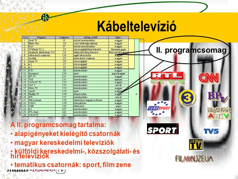Kábeltelevízió II. programcsomag A II. programcsomag tartalma: alapigényeket kielégítő csatornák magyar kereskedelmi televíziók külföldi kereskedelmi-