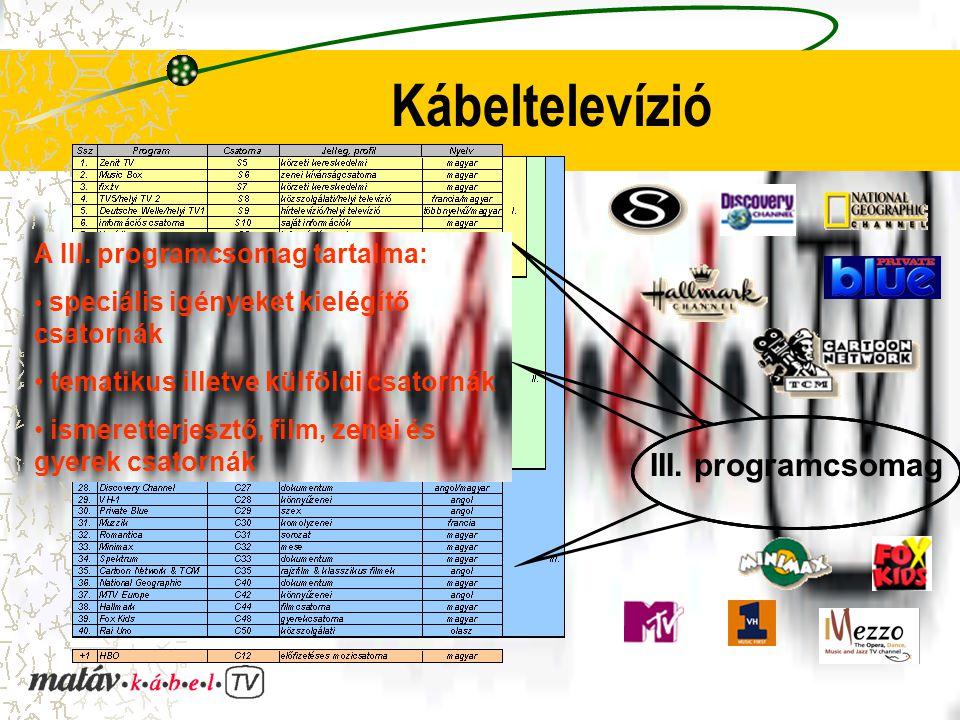 Kábeltelevízió III. programcsomag A III. programcsomag tartalma: speciális igényeket kielégítő csatornák tematikus illetve külföldi csatornák ismerett