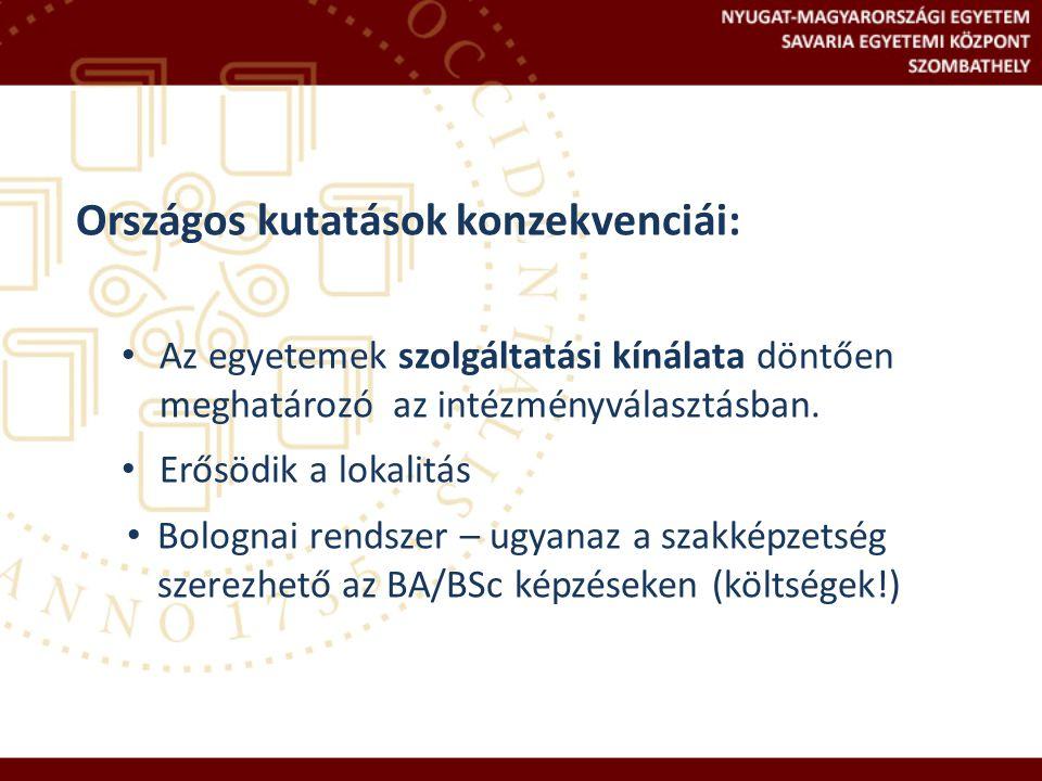 Országos kutatások konzekvenciái: Az egyetemek szolgáltatási kínálata döntően meghatározó az intézményválasztásban. Erősödik a lokalitás Bolognai rend