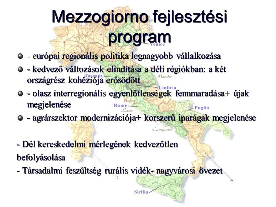 Mezzogiorno fejlesztési program - európai regionális politika legnagyobb vállalkozása - kedvező változások elindítása a déli régiókban: a két országré