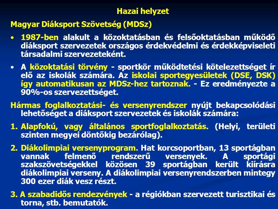Hazai helyzet Magyar Diáksport Szövetség (MDSz) 1987-ben alakult a közoktatásban és felsőoktatásban működő diáksport szervezetek országos érdekvédelmi és érdekképviseleti társadalmi szervezeteként.