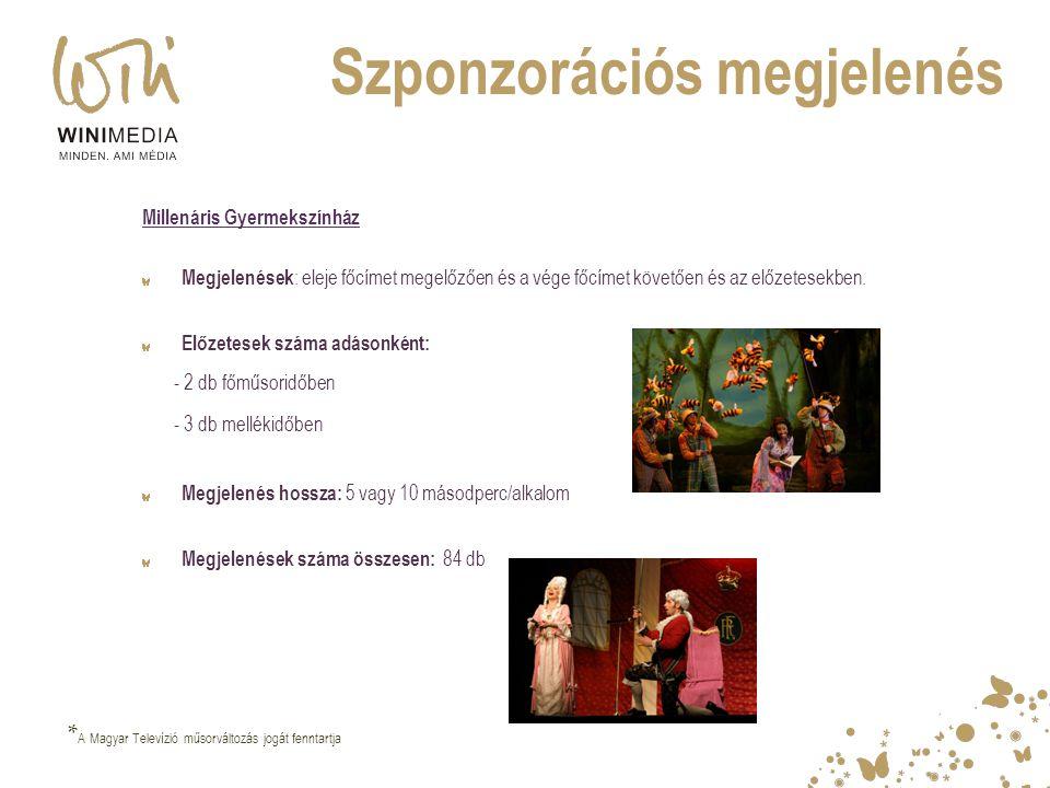 Szponzorációs megjelenés Millenáris Gyermekszínház Megjelenések : eleje főcímet megelőzően és a vége főcímet követően és az előzetesekben. Előzetesek