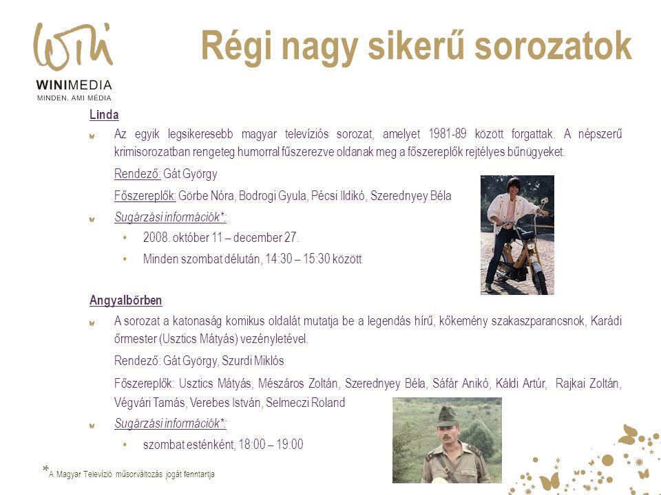 Régi nagy sikerű sorozatok Linda Az egyik legsikeresebb magyar televíziós sorozat, amelyet 1981-89 között forgattak. A népszerű krimisorozatban renget