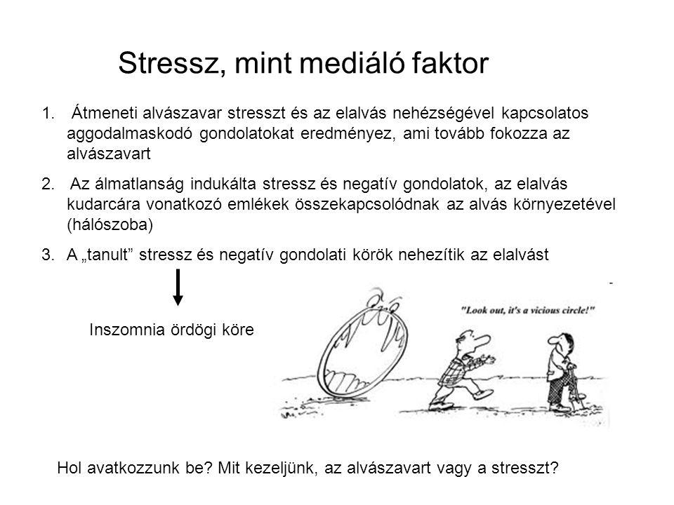 Stressz, mint mediáló faktor 1. Átmeneti alvászavar stresszt és az elalvás nehézségével kapcsolatos aggodalmaskodó gondolatokat eredményez, ami tovább