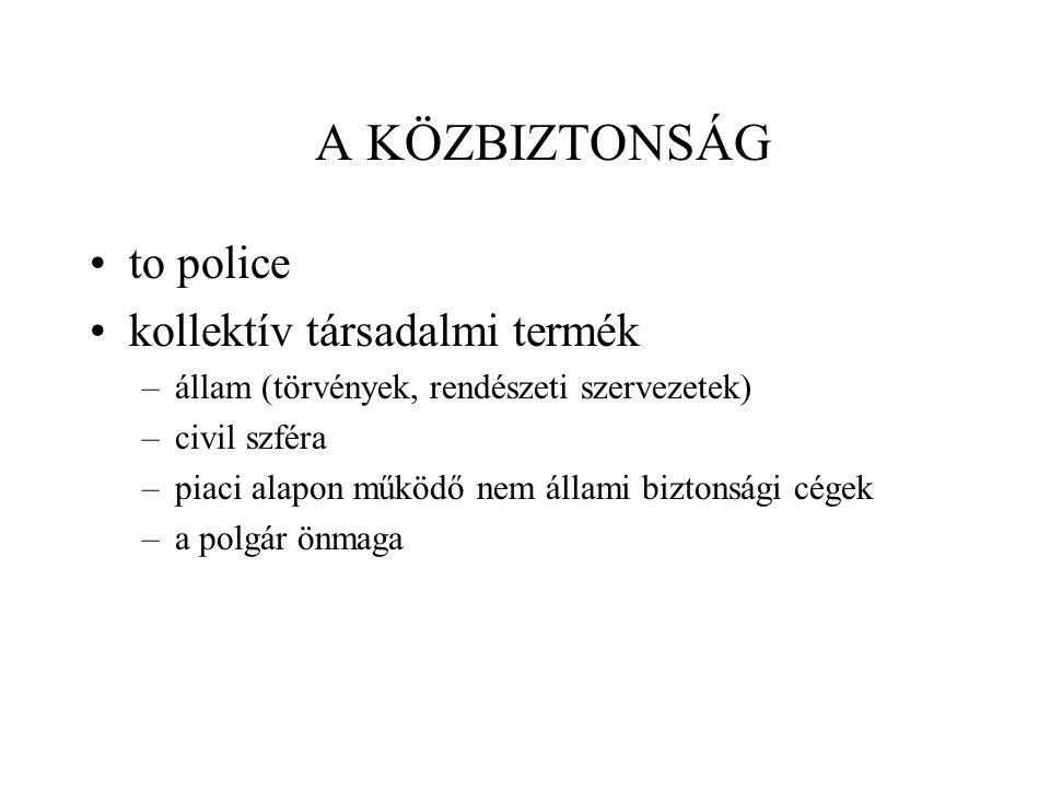 A KÖZBIZTONSÁG to police kollektív társadalmi termék –állam (törvények, rendészeti szervezetek) –civil szféra –piaci alapon működő nem állami biztonsági cégek –a polgár önmaga