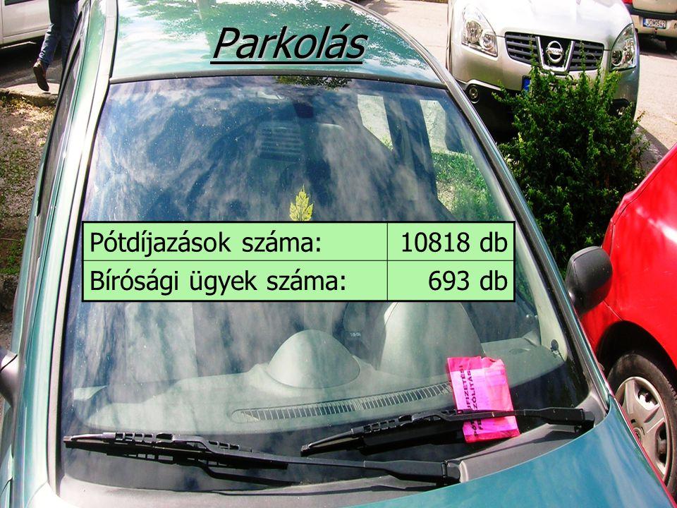 Parkolás Pótdíjazások száma:10818 db Bírósági ügyek száma:693 db