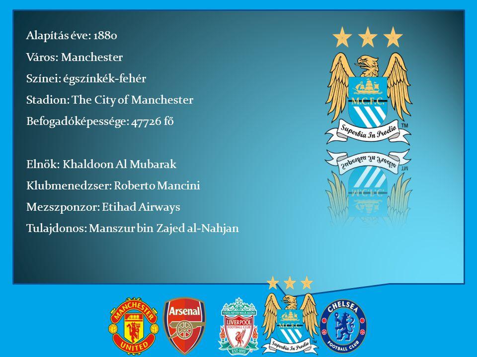 Alapítás éve: 1880 Város: Manchester Színei: égszínkék-fehér Stadion: The City of Manchester Befogadóképessége: 47726 fő Elnök: Khaldoon Al Mubarak Kl