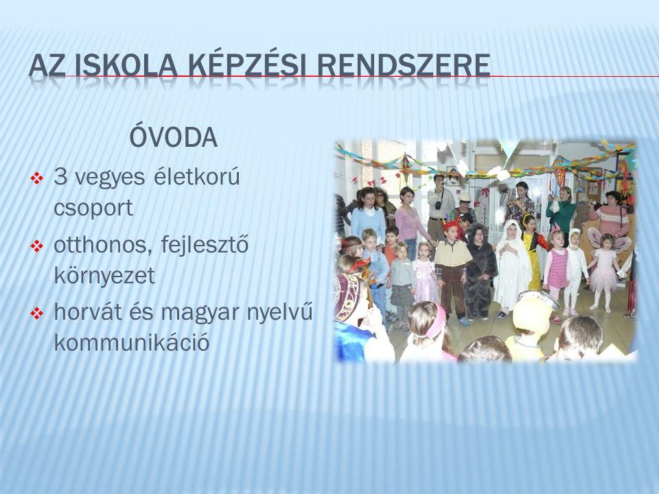 ÓVODA  3 vegyes életkorú csoport  otthonos, fejlesztő környezet  horvát és magyar nyelvű kommunikáció
